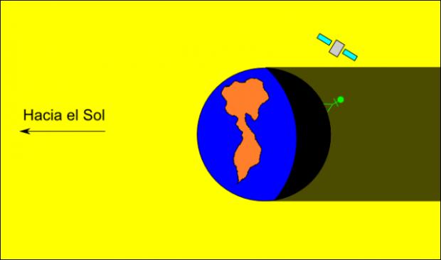 diagrama-640x378